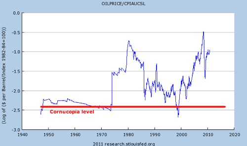 FRED Graph - St. Louis Fed-1.png