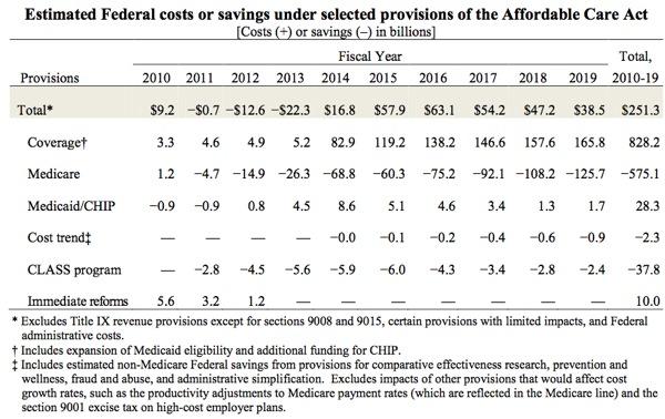 http___budget.house.gov_UploadedFiles_fostertestimony1262011.pdf.png
