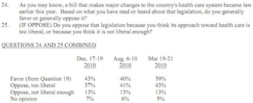 Yglesias » The Median Voter Supports The Affordable Care Act.jpg