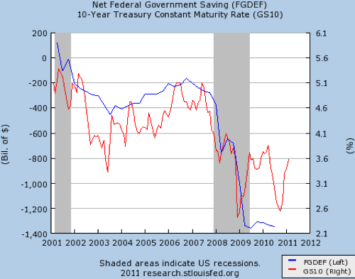 Yes We re In A Liquidity Trap  NYTimes com