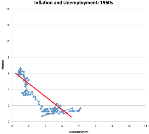 economics questionnaire unemployment inflation By stephen simpson labor is a driving force in every economy - wages paid for labor fuel consumer spending, and the output of labor is essential for companies likewise, unemployed workers.