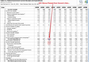 U S Bureau of Economic Analysis  BEA