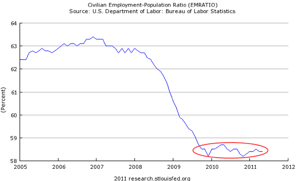 FRED Graph  St Louis Fed 113 1