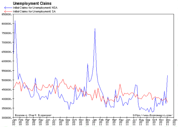 Economagic Economic Chart Dispenser 1