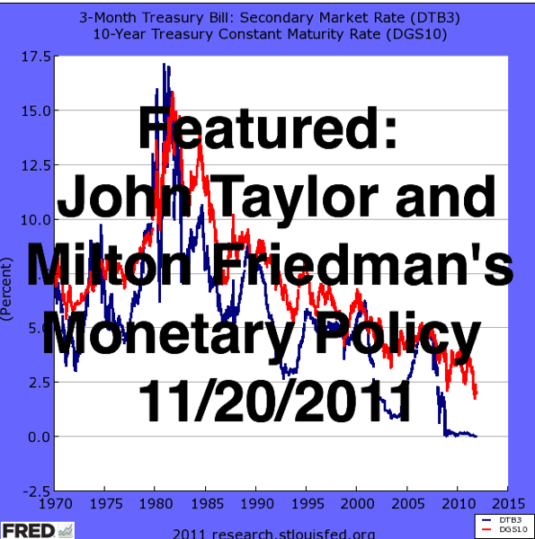 FRED Graph  St Louis Fed