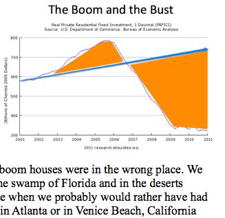 20110518 The Economic Outlook