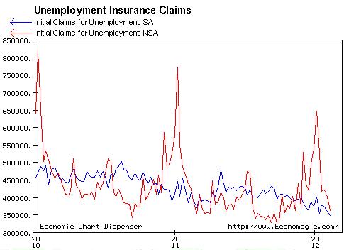 Economagic Economic Chart Dispenser 2