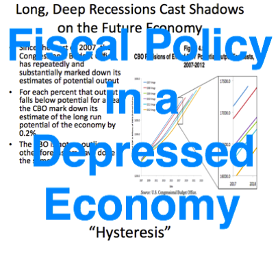 Fiscal Policy in a Depressed Economy Conference Draft