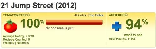 21 Jump Street  Rotten Tomatoes