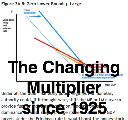 Brad DeLong The Changing Multiplier Since 1925