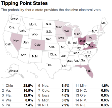 Election Forecasts  FiveThirtyEight Blog  NYTimes com 1