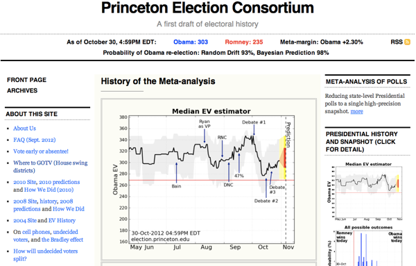 History of the Meta analysis 1