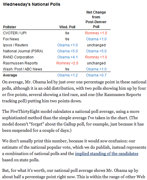 Oct 31 Obama s Electoral College  Firewall Holding in Polls  NYTimes com 1