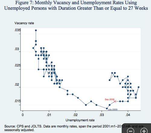 www bostonfed org economic ppb 2012 ppb123 pdf 4