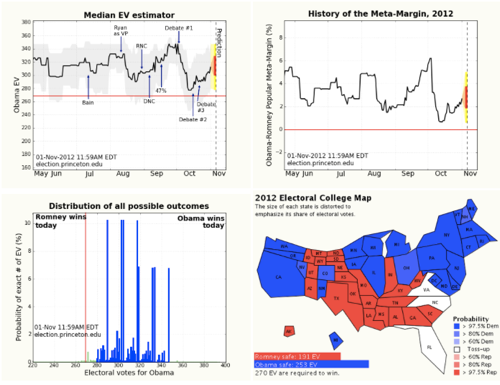 ‎election princeton edu history of electoral votes for obama