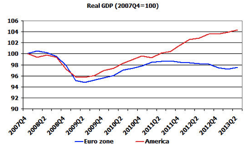 The euro zone economy The long road back The Economist