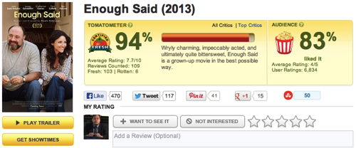 Enough Said Rotten Tomatoes