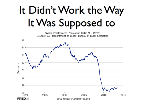 the history of the great depression and its effect on the us economy The great depression, and the economic catastrophe that it was, is perhaps  properly scaled in  measures, this was a decade of brisk economic growth in  the united states  although the effects were not immediate, the wait was not  long  while popular history treats the crash and the depression as one and the  same.