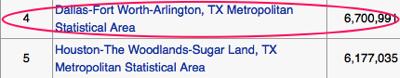 List of Metropolitan Statistical Areas Wikipedia the free encyclopedia 2