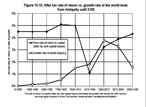 Banners and Alerts and www yjs fi wp content uploads 2013 12 Thomas Piketty pres pdf