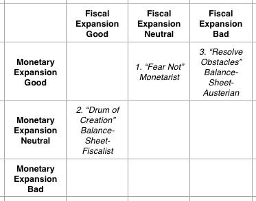 20140714 Live Macroeconomic Positions Shiva Nataraja numbers