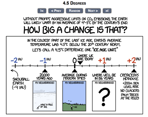 Xkcd 4 5 Degrees