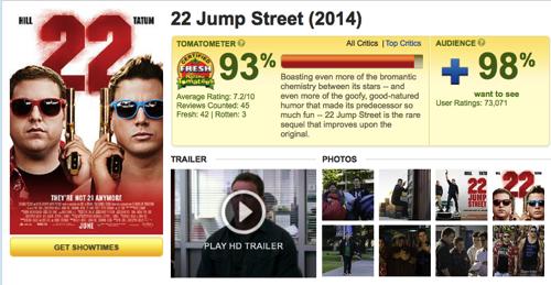 22 Jump Street Rotten Tomatoes