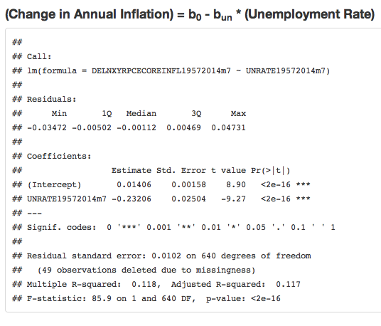 Dropbox 20140825 Core Inflation Phillips Curve 20140827 Core Inflation Phillips Curve html
