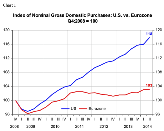 A Tale of Two Economies It Was the Better of Times It Was the Worst of Times The Big Picture