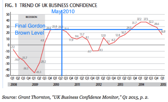 The Rise and Fall of Krugmania in the UK Niall Ferguson