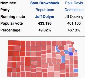 Kansas gubernatorial election 2014 Wikipedia the free encyclopedia
