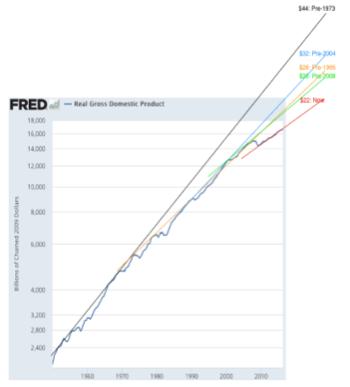 2016 09 09 Productivity Sheiner Wessel Long key