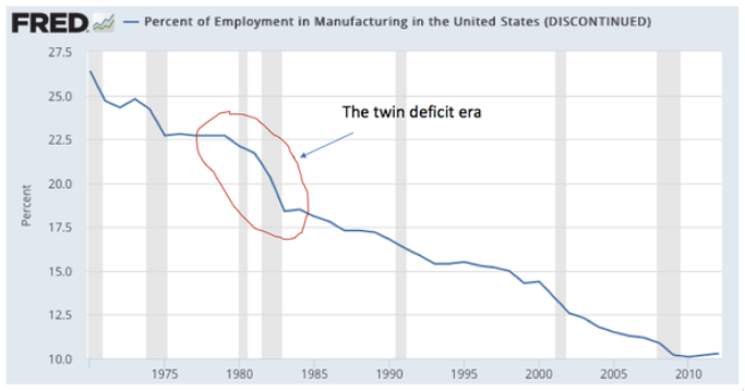 Cursor and Reagan Trump and Manufacturing The New York Times