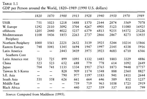 Amazon com Farm to Factory A Reinterpretation of the Soviet Industrial Revolution The Princeton Economic History of the Western World 9780691144313 Robert C Allen Books