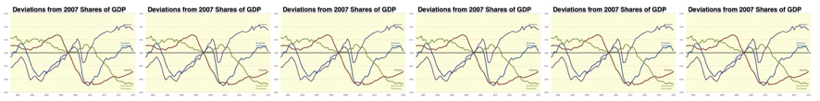 Preview of Central Banks and Economic Structure Since 2009 the Federal Reserve and other global north