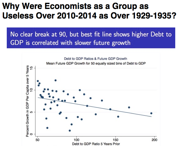 Why Were Economists as a Group as Useless Over 2010 2014 as Over 1929 1935