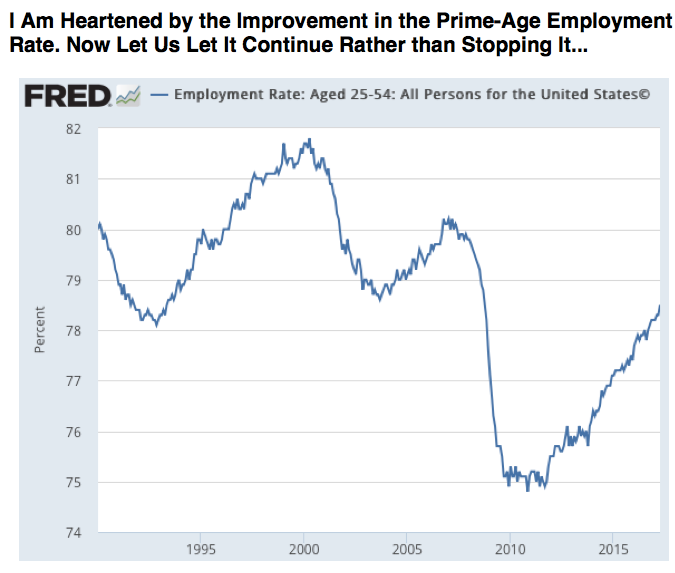 Preview of I Am Heartened by the Improvement in the Prime Age Employment Rate Now Let Us Let It Continue