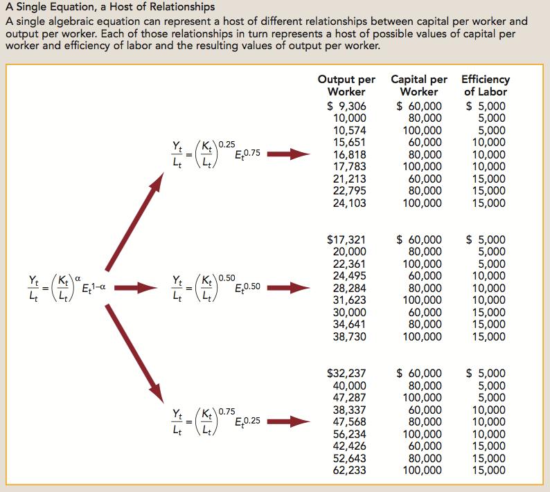 Del35745 ch03 pdf page 24 of 26