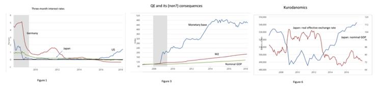 Preview of Paul Krugman Looks Back at the Last Twenty Years of the Macroeconomic Policy Debate