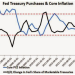 Over at Equitable Growth: A Note on the Core PCE Inflation Phillips Curve: The Honest Broker for the Week of August 30, 2014