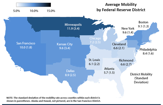St Louis Fed Economic Mobility across Federal Reserve Districts
