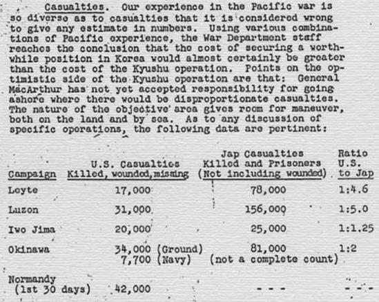 liveblogging world war ii  june 18  1945  white house meeting