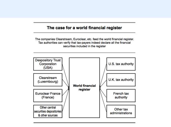 Gabriel zucman eu files Zucman2015SlidesShort pdf