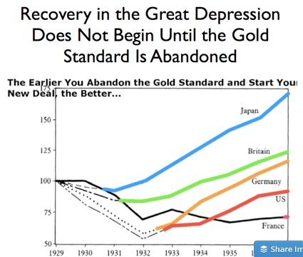 Delong great depression Google Search
