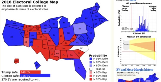 Princeton Election Consortium A first draft of electoral history Since 2004