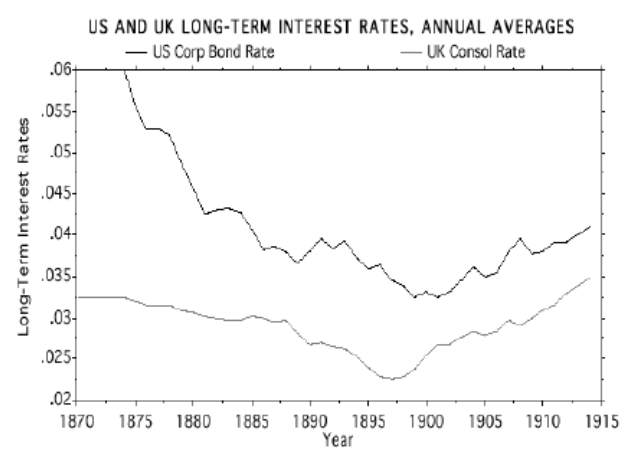 America s Historical Experience with Low Inflation