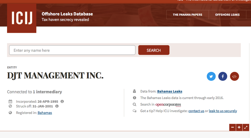 DJT MANAGEMENT INC ICIJ Offshore Leaks Database
