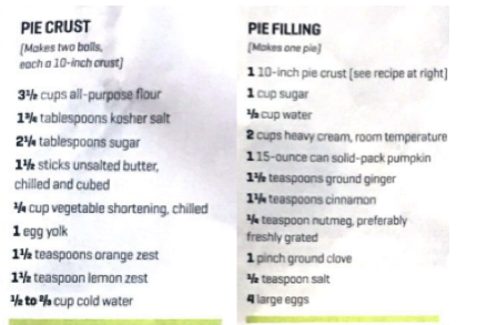 Preview of Question Is This a Recipe Principally Designed to Make Eating Up the Huge Pumpkin Harvest Possible