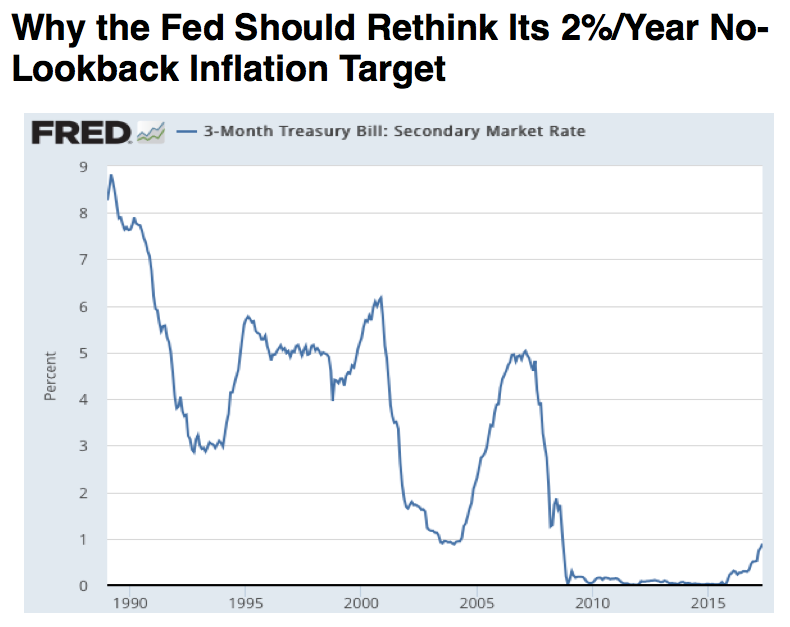 Preview of Why the Fed Should Rethink Its 2 Year No Lookback Inflation Target