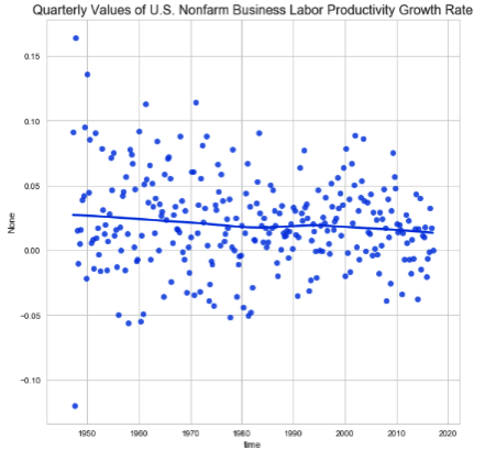 2017 07 23 U S Labor Productivity